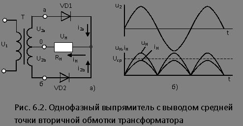 Схема выпрямления со средней точкой 35